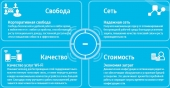 WDS-LC8050/RUS Лицензия для WEC8500 (50AP License)