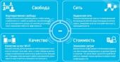 WDS-LC851K/RUS Лицензия для WEC8500 (1,000AP License)